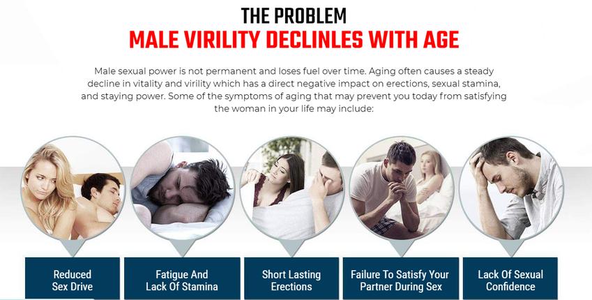 Male Virility Problem