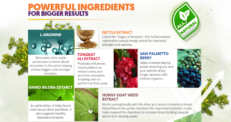 Powerful Ingredients